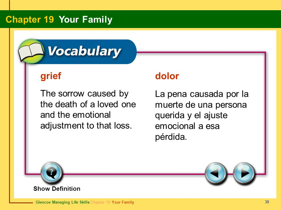 grief dolor. The sorrow caused by the death of a loved one and the emotional adjustment to that loss.