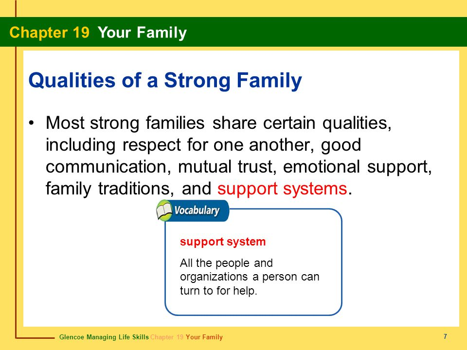 Qualities of a Strong Family