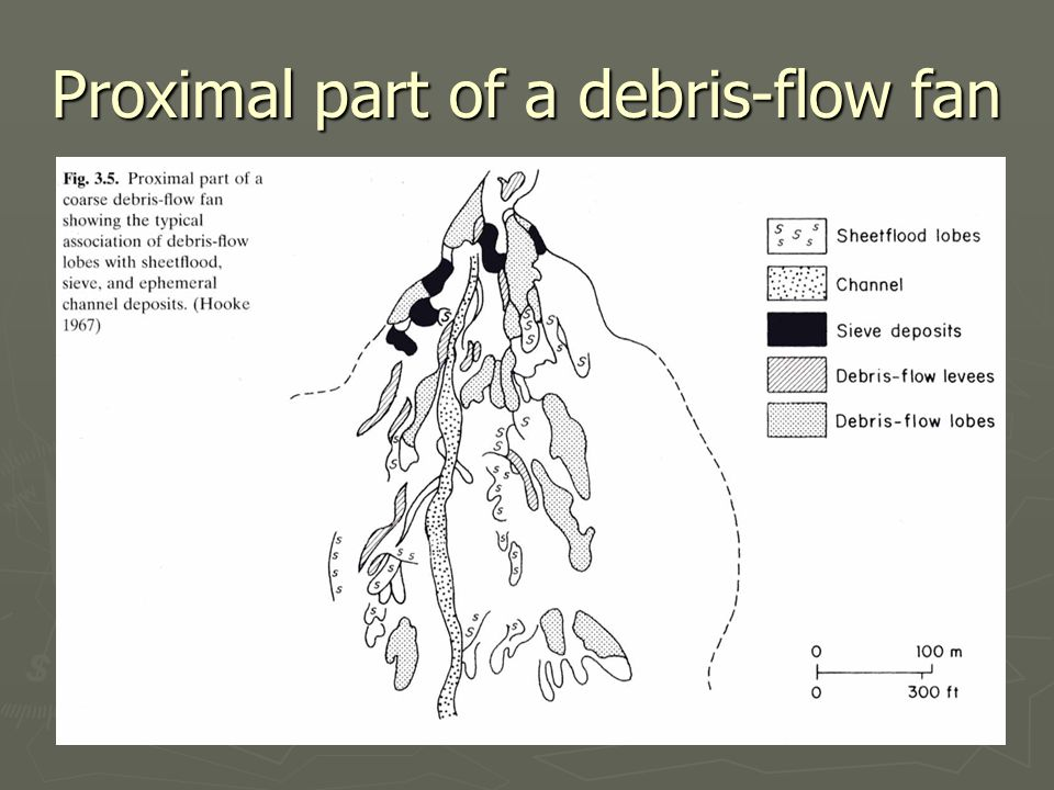 Proximal part of a debris-flow fan