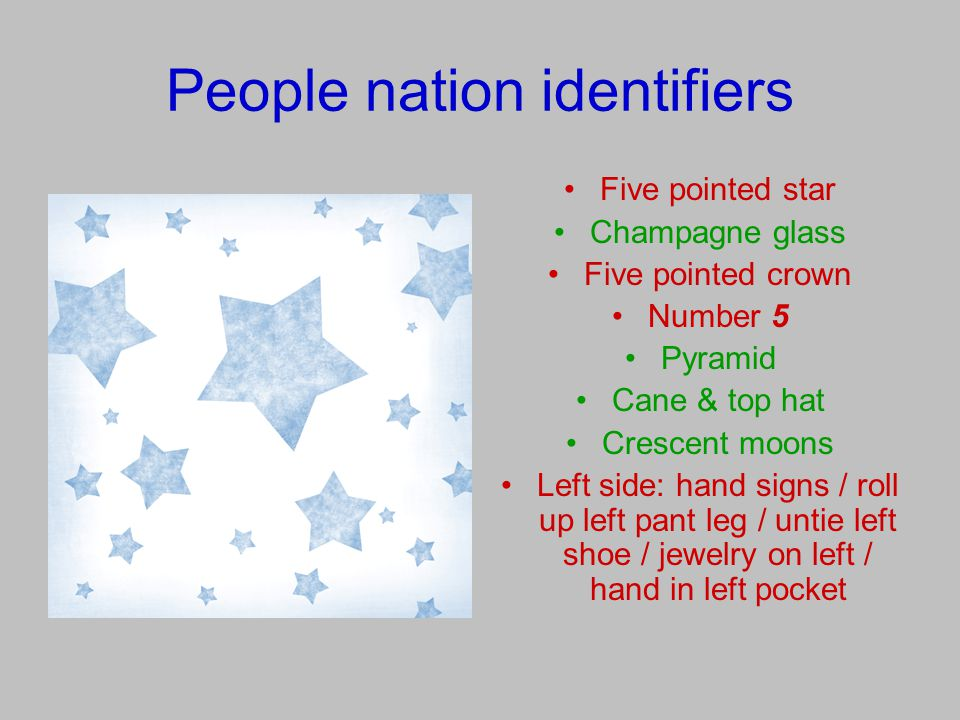 People nation identifiers
