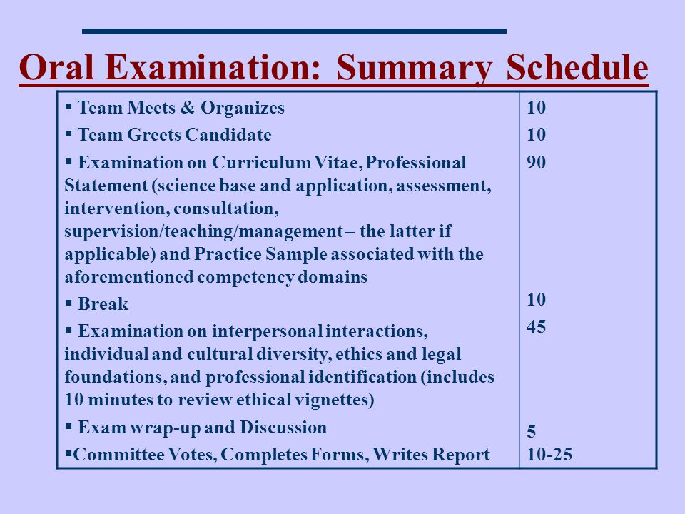 Oral Examination: Summary Schedule