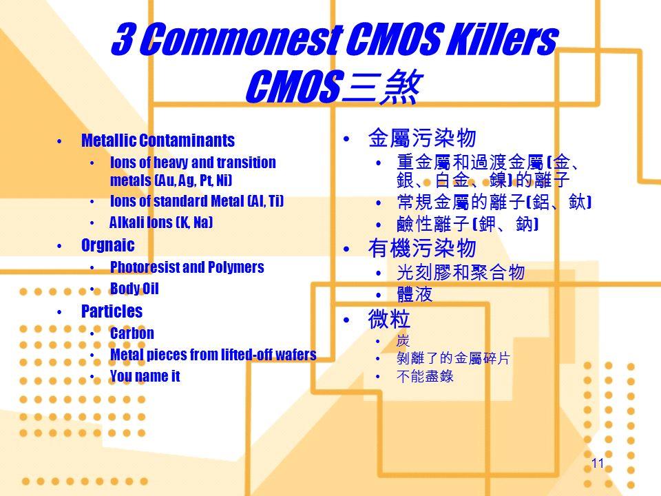 3 Commonest CMOS Killers CMOS三煞