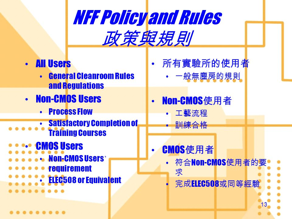NFF Policy and Rules 政策與規則