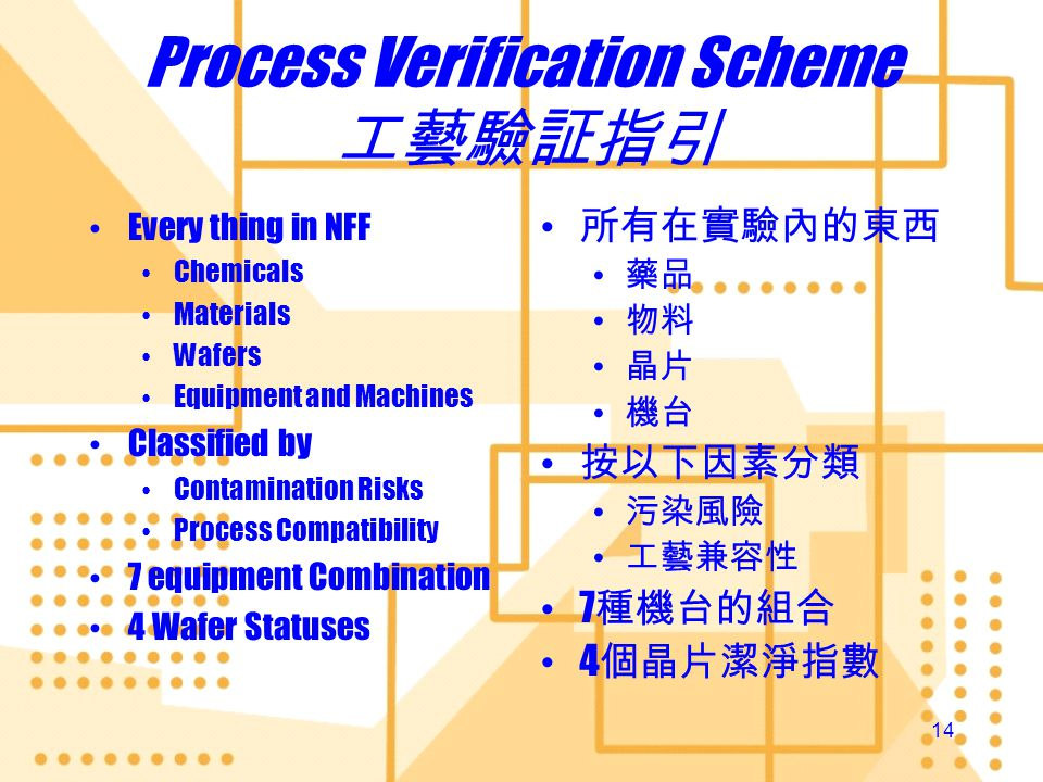 Process Verification Scheme 工藝驗証指引