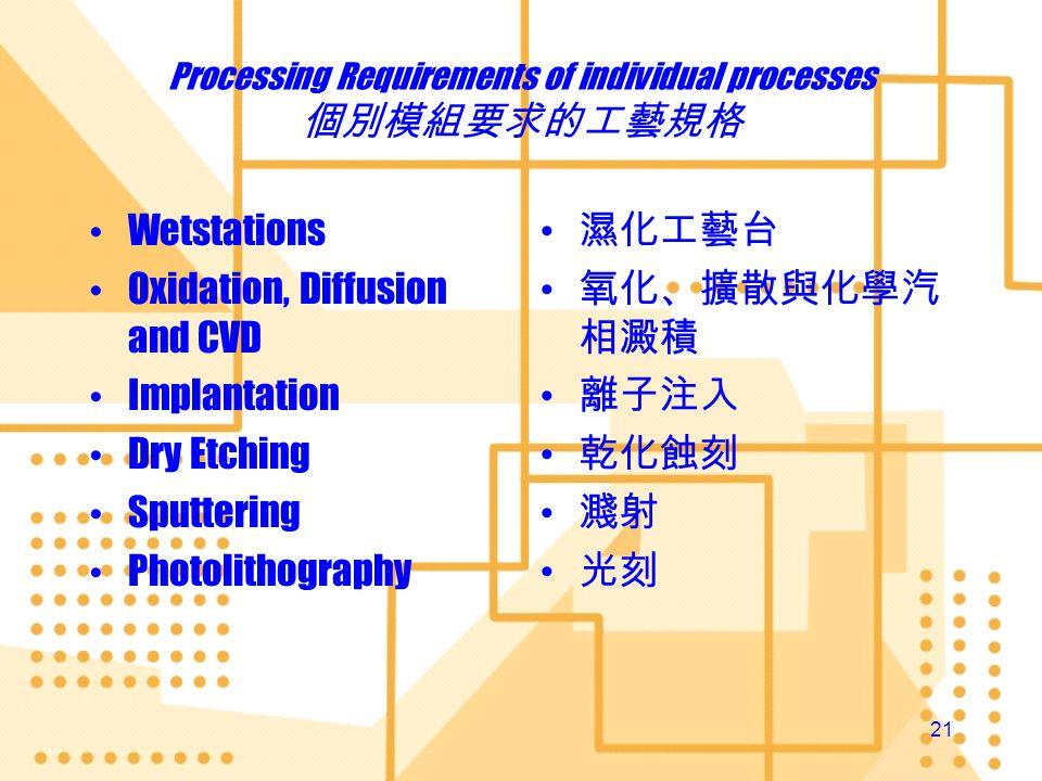 Processing Requirements of individual processes 個別模組要求的工藝規格