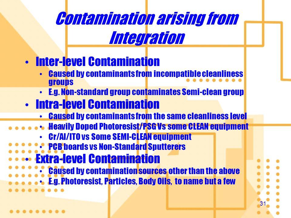 Contamination arising from Integration