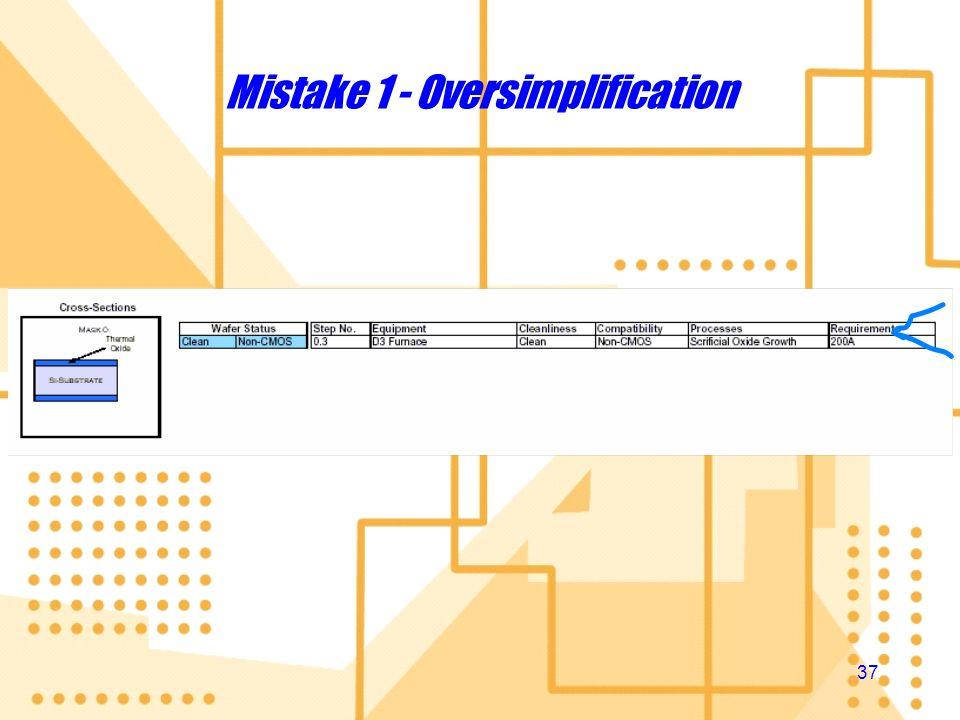 Mistake 1 - Oversimplification