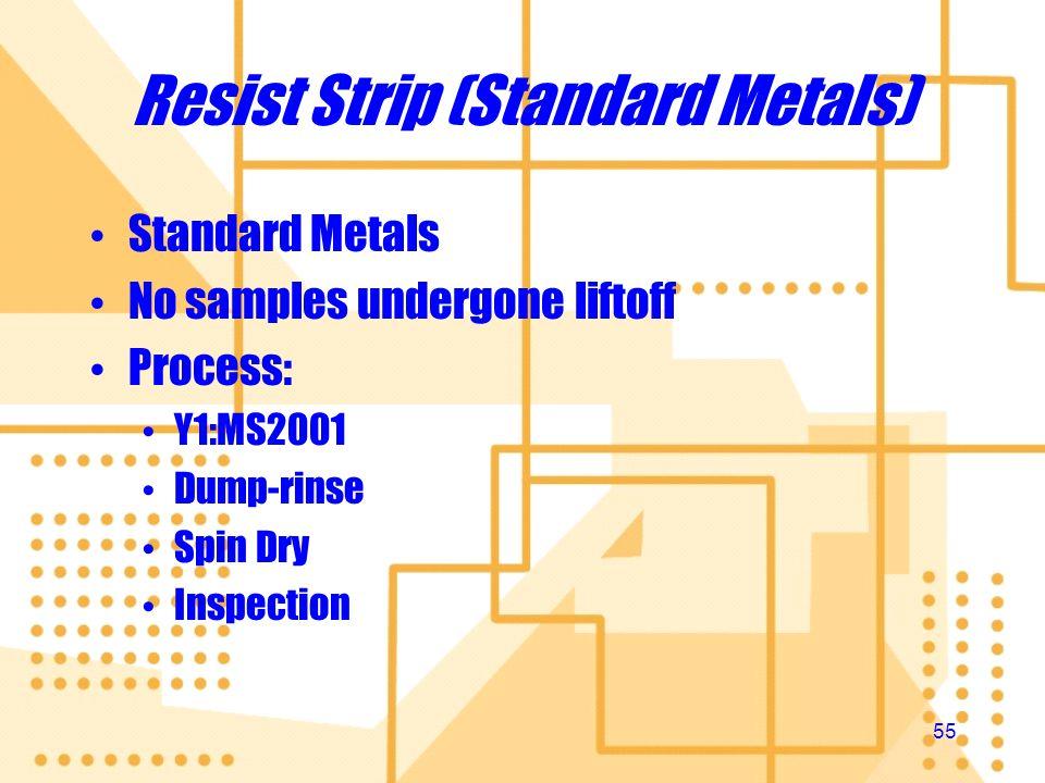 Resist Strip (Standard Metals)