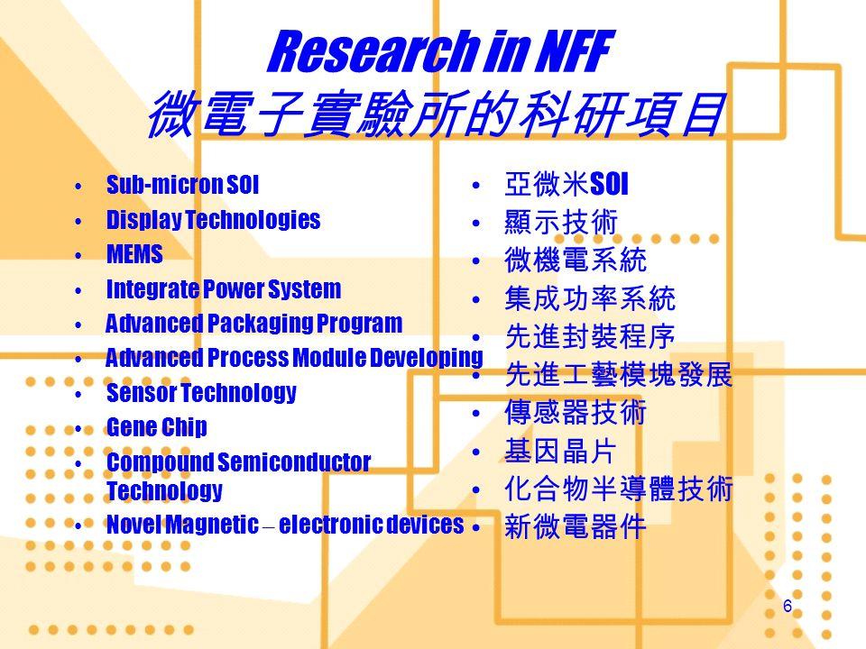 Research in NFF 微電子實驗所的科研項目