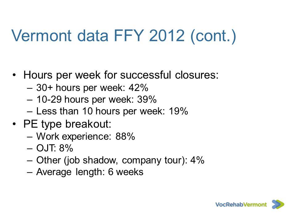 Vermont data FFY 2012 (cont.)