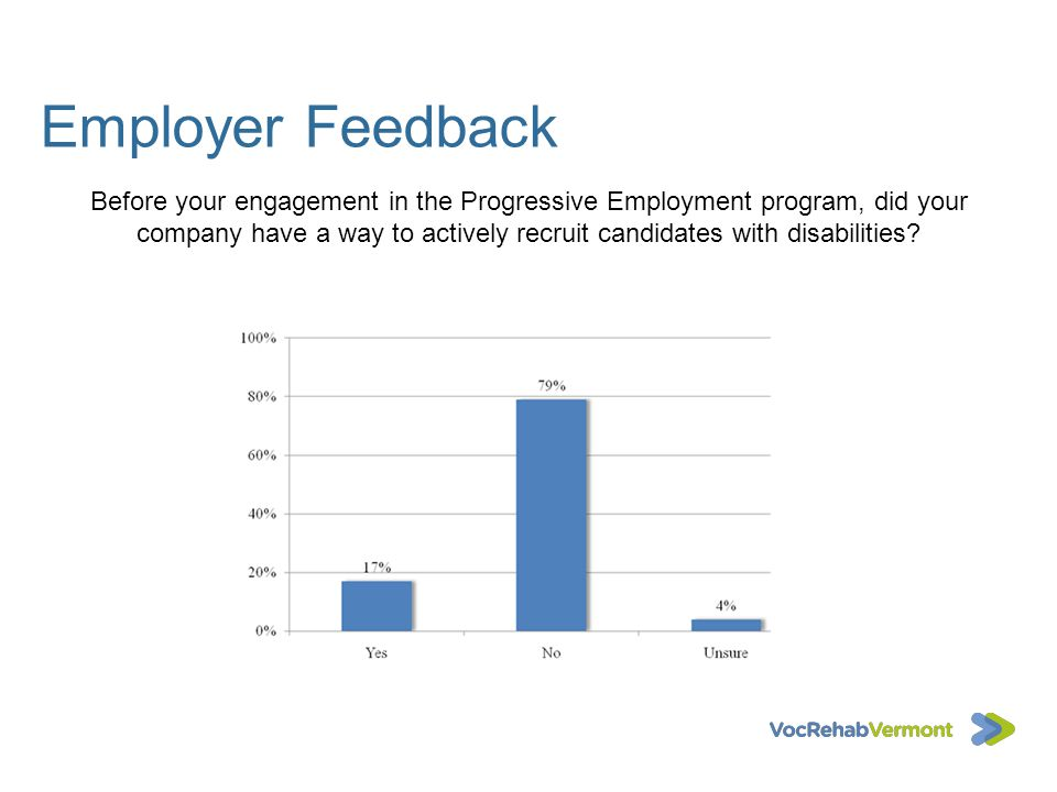 Employer Feedback