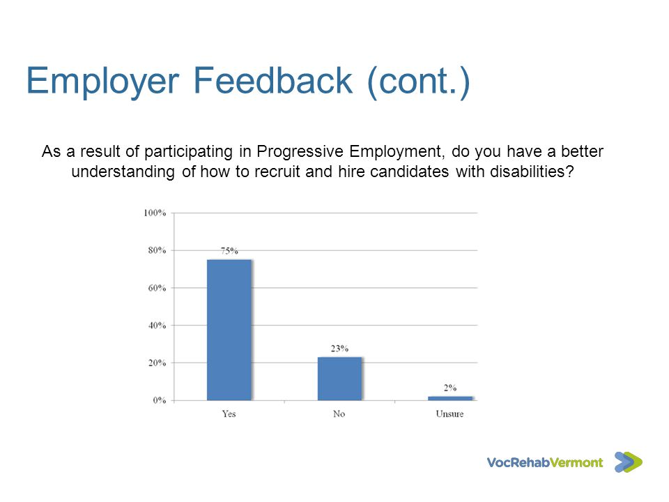 Employer Feedback (cont.)