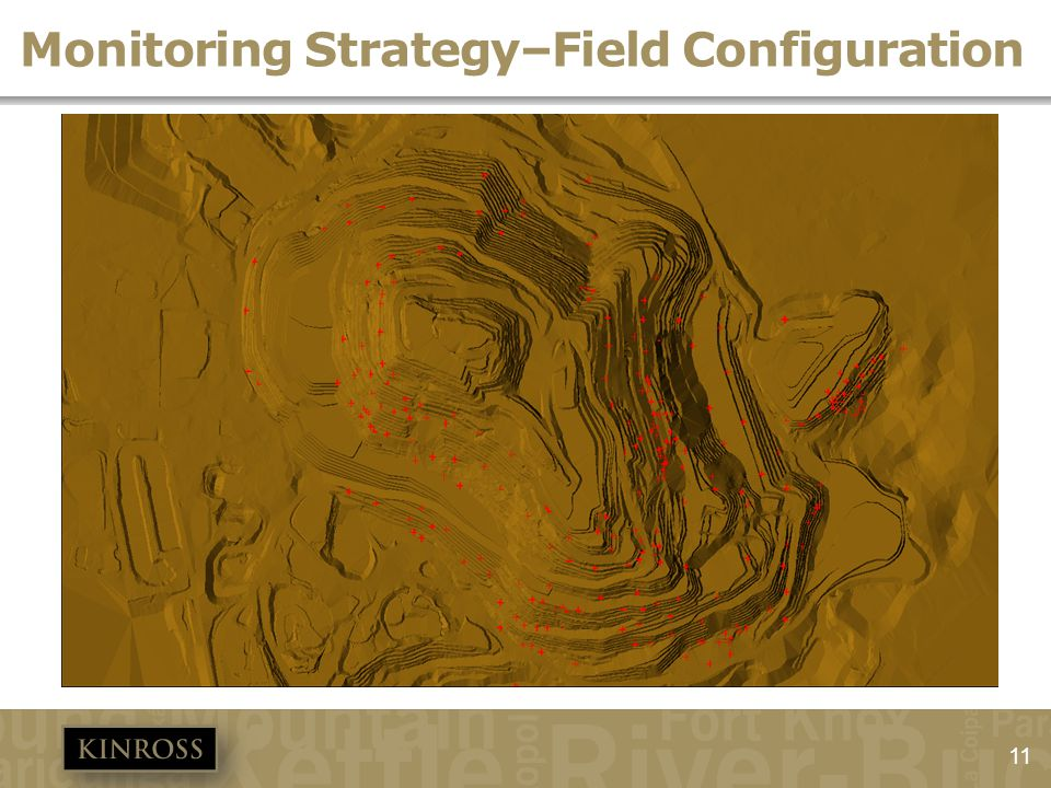 Monitoring Strategy–Field Configuration