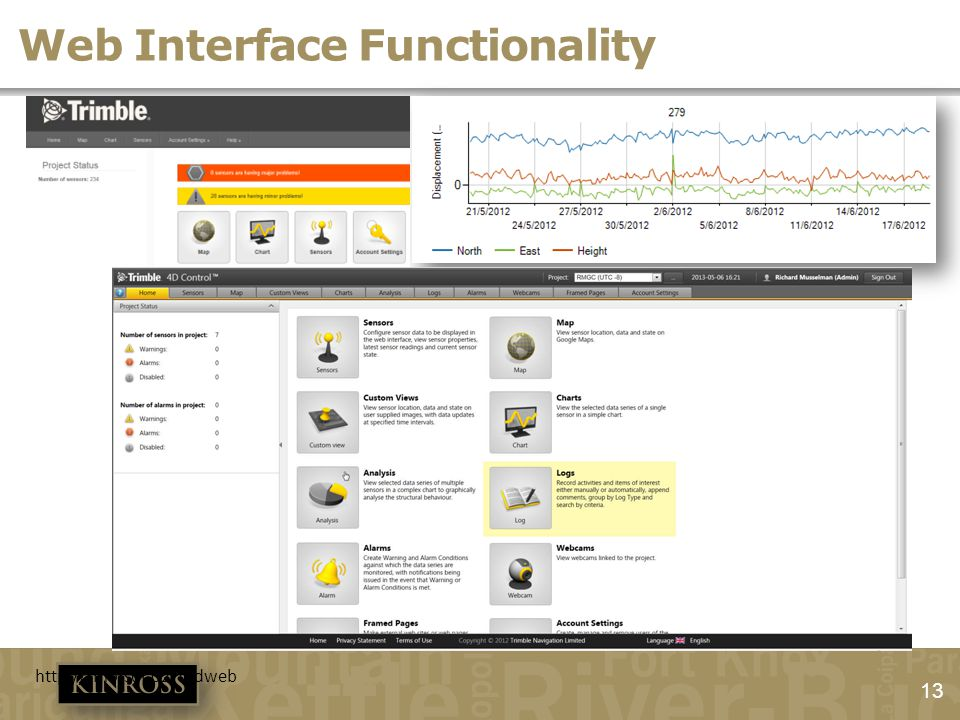Web Interface Functionality