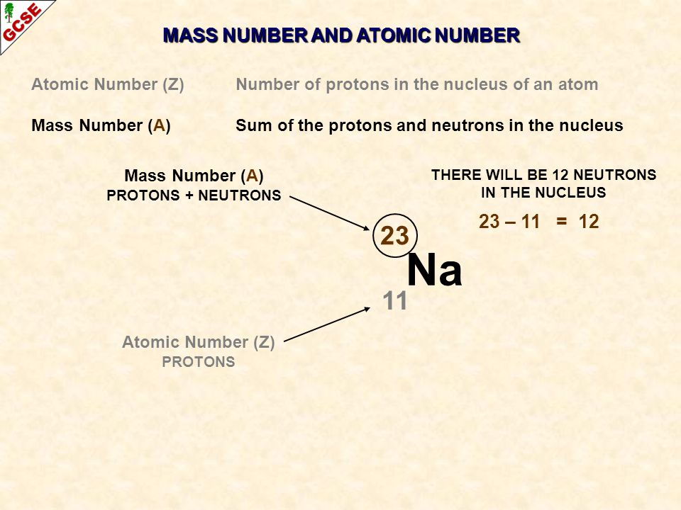 MASS NUMBER AND ATOMIC NUMBER THERE WILL BE 12 NEUTRONS IN THE NUCLEUS
