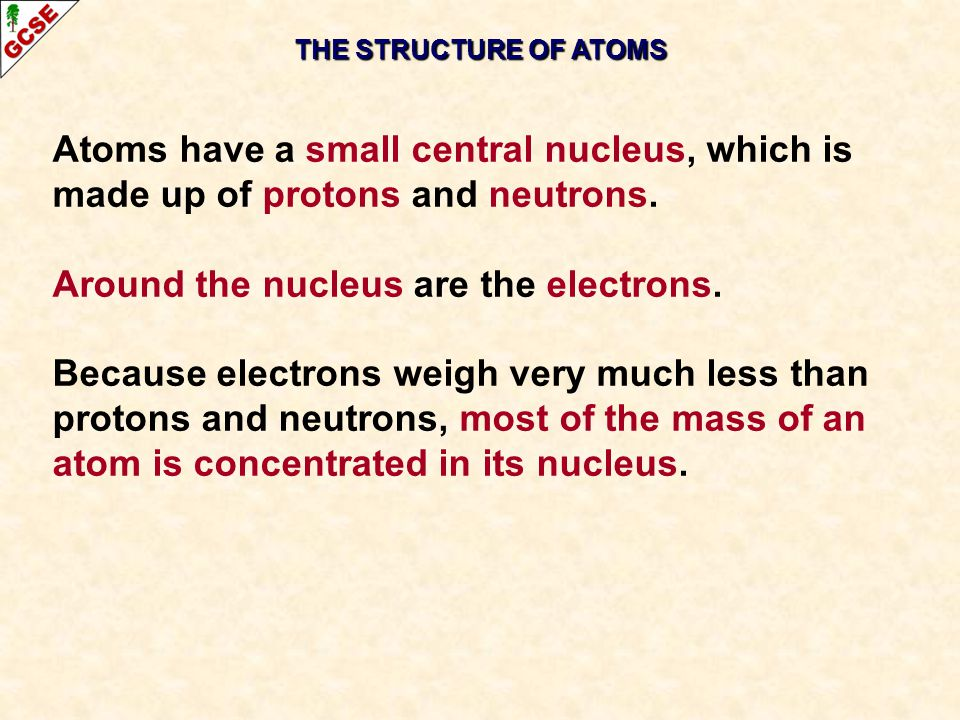 Around the nucleus are the electrons.