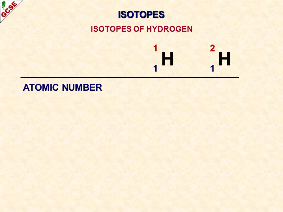 ISOTOPES ISOTOPES OF HYDROGEN 1 H 2 H 1 ATOMIC NUMBER