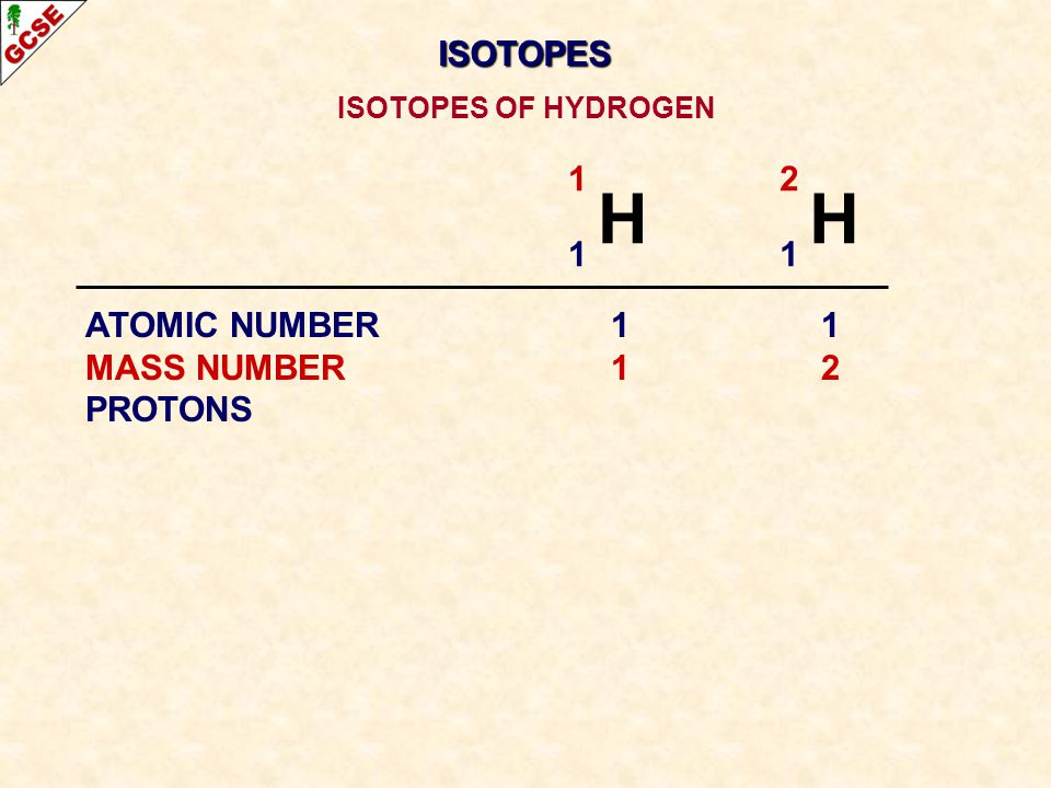 H H ISOTOPES 1 2 1 ATOMIC NUMBER 1 1 MASS NUMBER 1 2 PROTONS