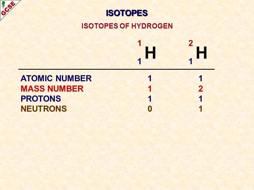 H H ISOTOPES 1 2 1 ATOMIC NUMBER 1 1 MASS NUMBER 1 2 PROTONS 1 1