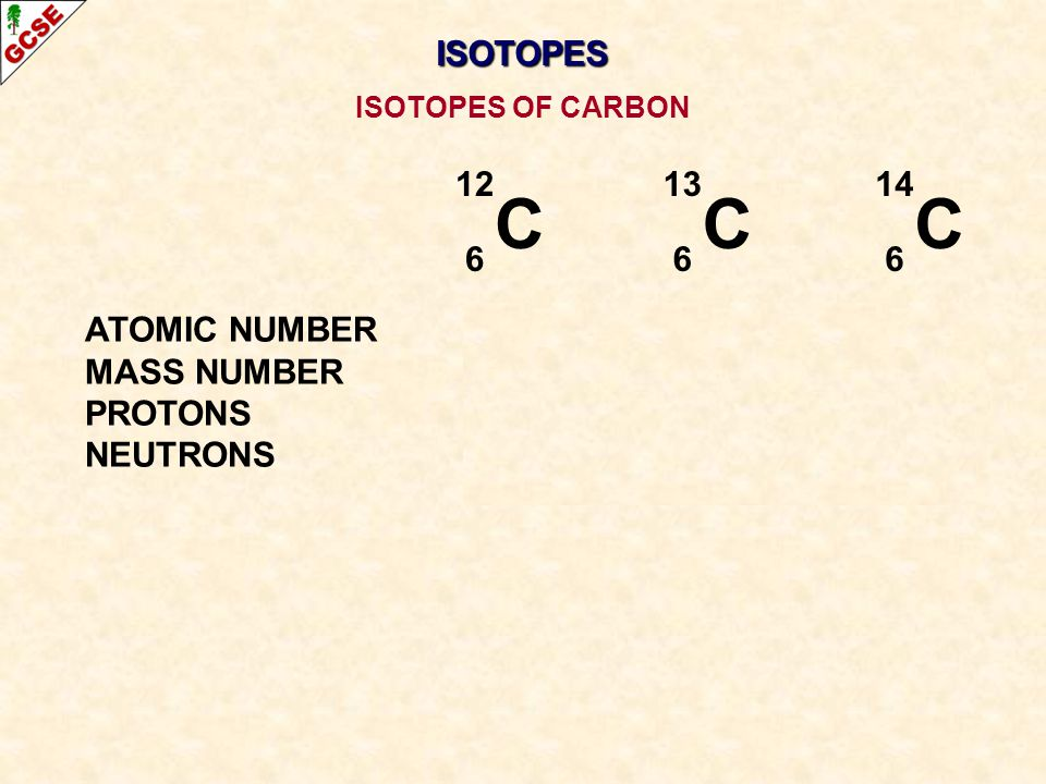 C C C ISOTOPES 12 6 13 6 14 6 ATOMIC NUMBER 6 6 6 MASS NUMBER 12 13 14