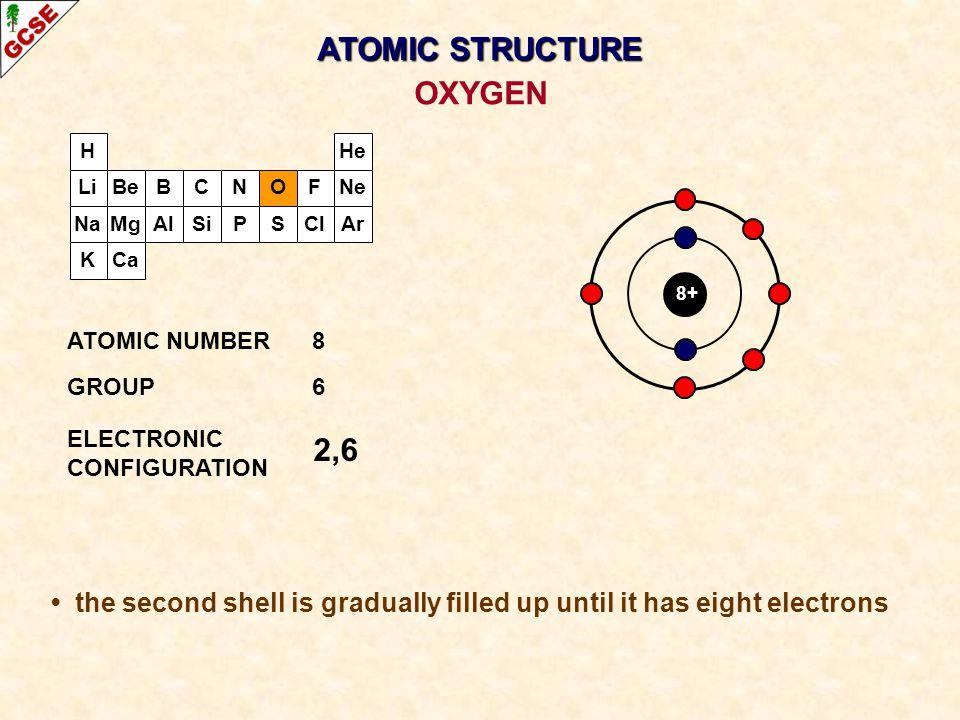 ATOMIC STRUCTURE OXYGEN
