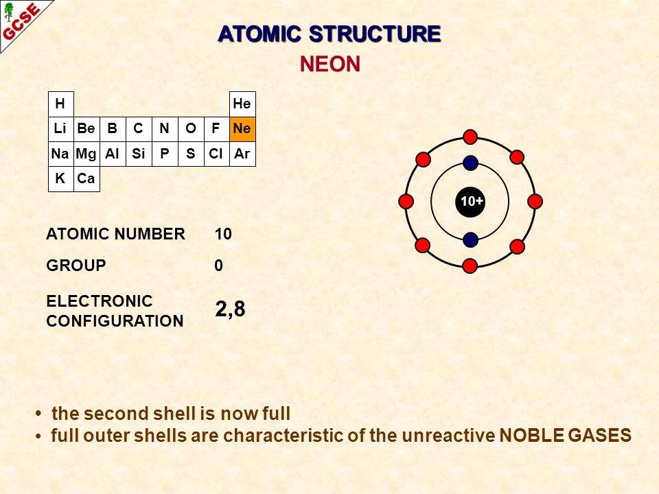 ATOMIC STRUCTURE NEON 2,8 • the second shell is now full