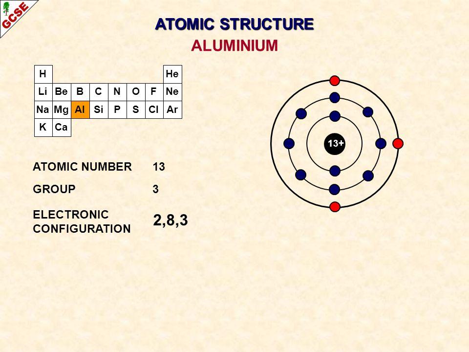 ATOMIC STRUCTURE ALUMINIUM