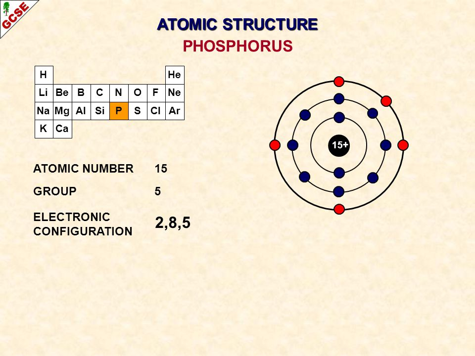 ATOMIC STRUCTURE PHOSPHORUS