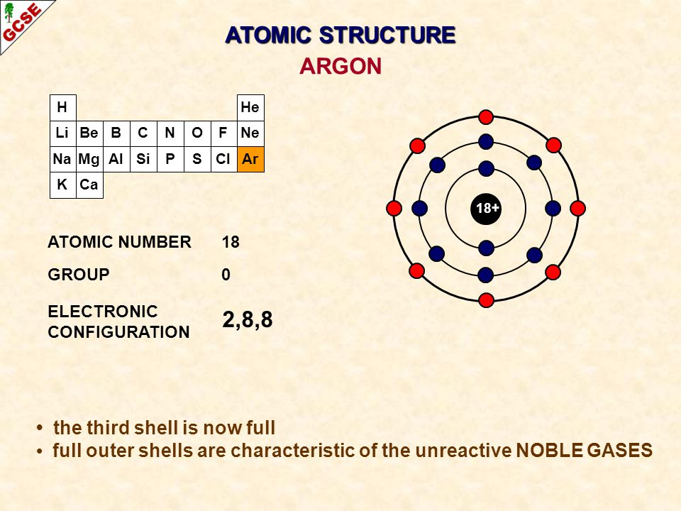 ATOMIC STRUCTURE ARGON
