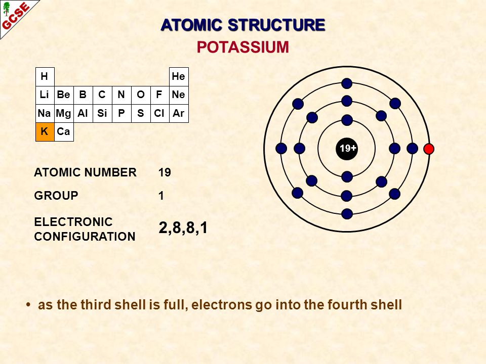 ATOMIC STRUCTURE POTASSIUM