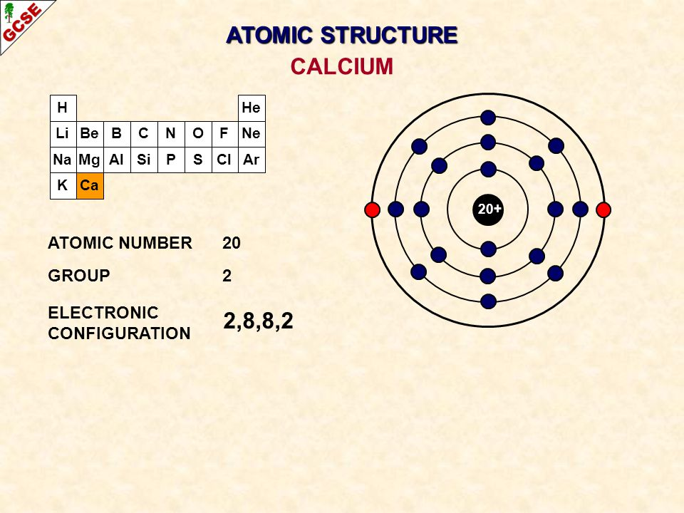ATOMIC STRUCTURE CALCIUM