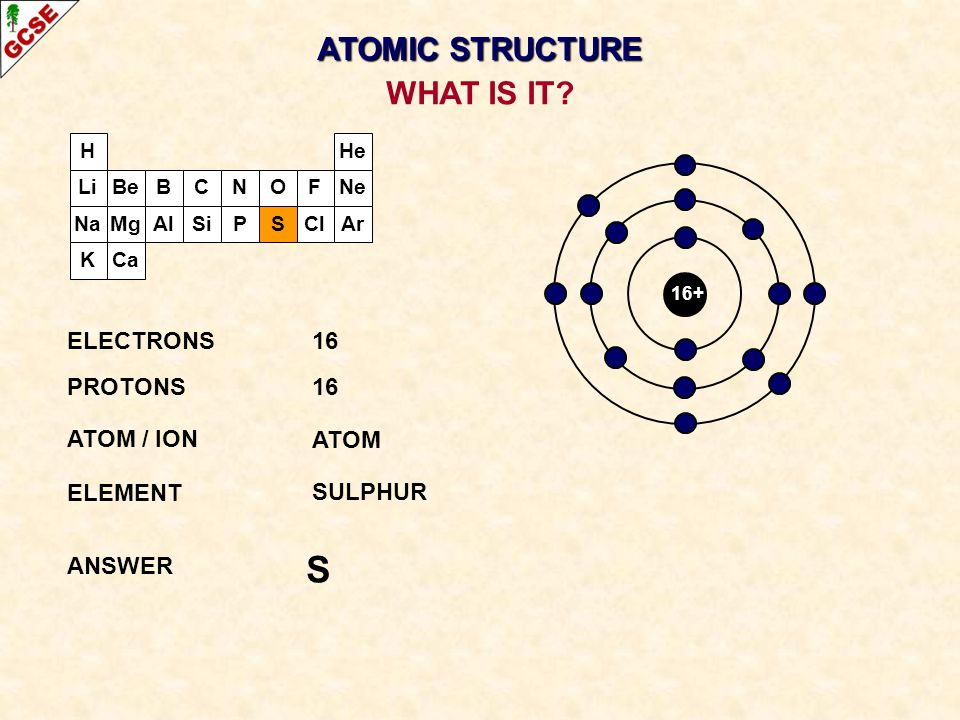 S ATOMIC STRUCTURE WHAT IS IT ELECTRONS 16 PROTONS 16 ATOM / ION ATOM