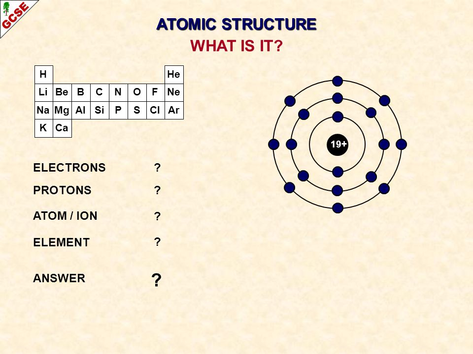 ATOMIC STRUCTURE WHAT IS IT ELECTRONS PROTONS ATOM / ION
