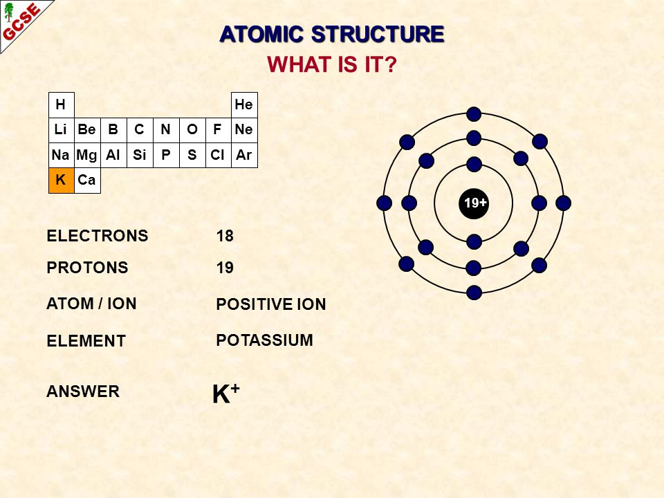 K+ ATOMIC STRUCTURE WHAT IS IT ELECTRONS 18 PROTONS 19 ATOM / ION