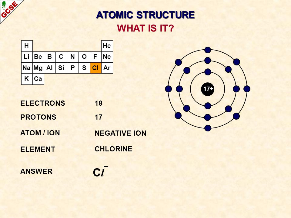 Cl¯ ATOMIC STRUCTURE WHAT IS IT ELECTRONS 18 PROTONS 17 ATOM / ION