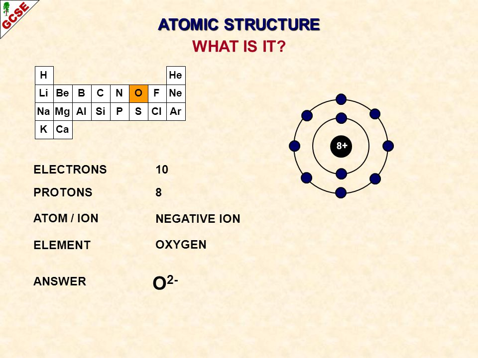 O2- ATOMIC STRUCTURE WHAT IS IT ELECTRONS 10 PROTONS 8 ATOM / ION