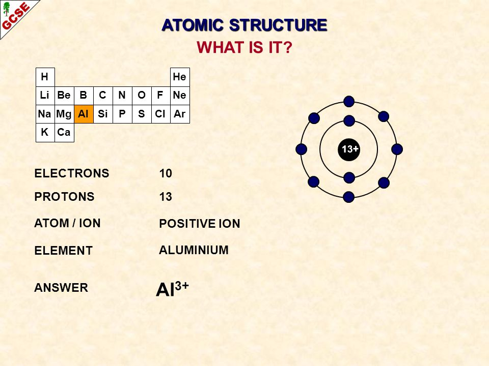 Al3+ ATOMIC STRUCTURE WHAT IS IT ELECTRONS 10 PROTONS 13 ATOM / ION