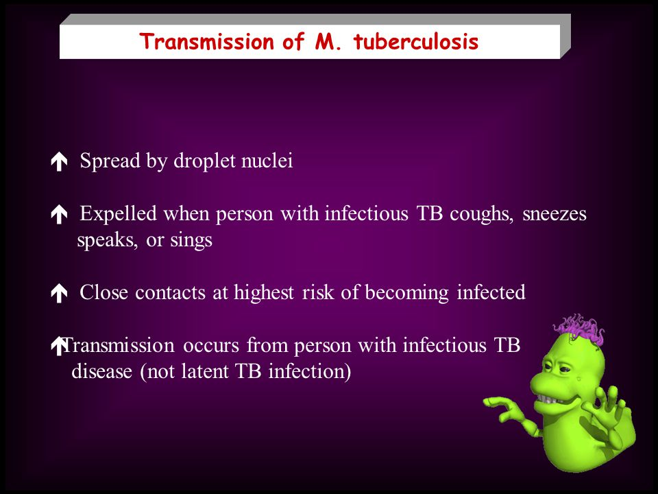 Transmission of M. tuberculosis