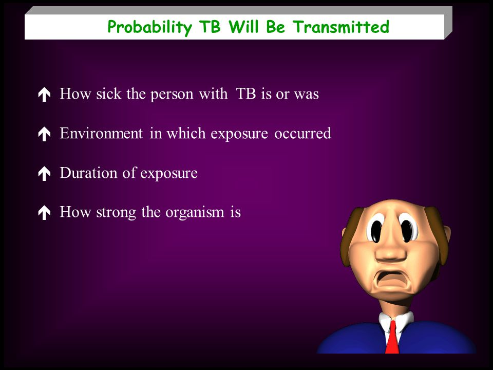 Probability TB Will Be Transmitted