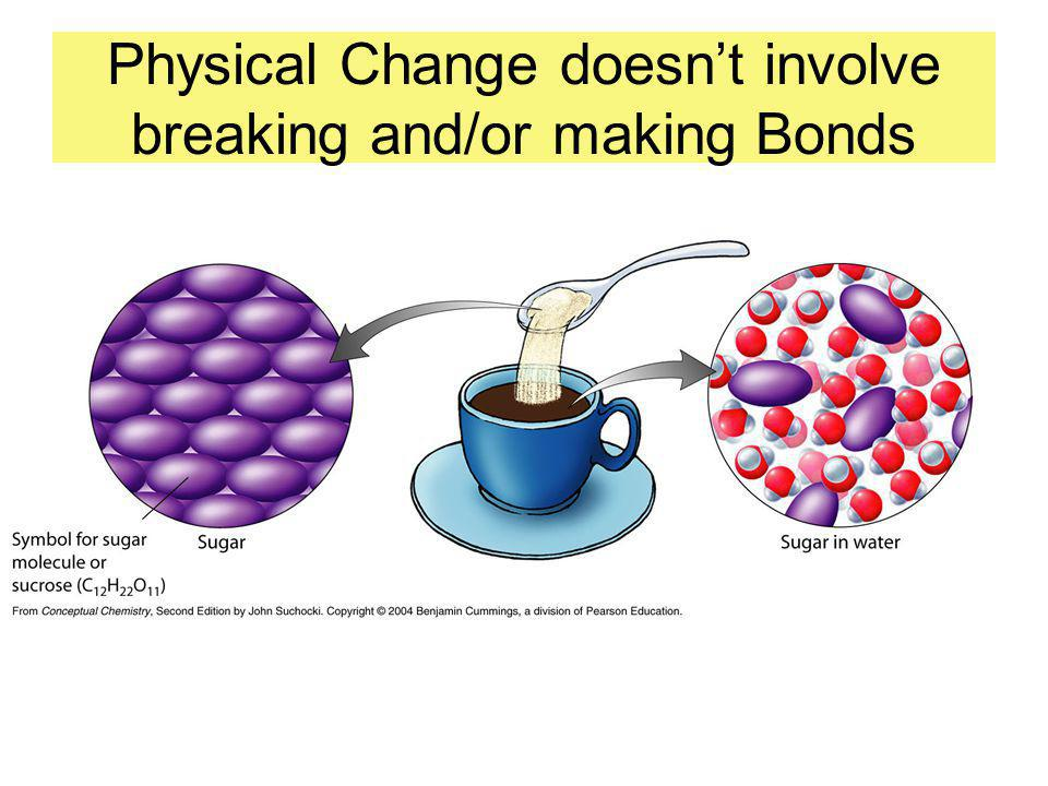 Physical Change doesn't involve breaking and/or making Bonds
