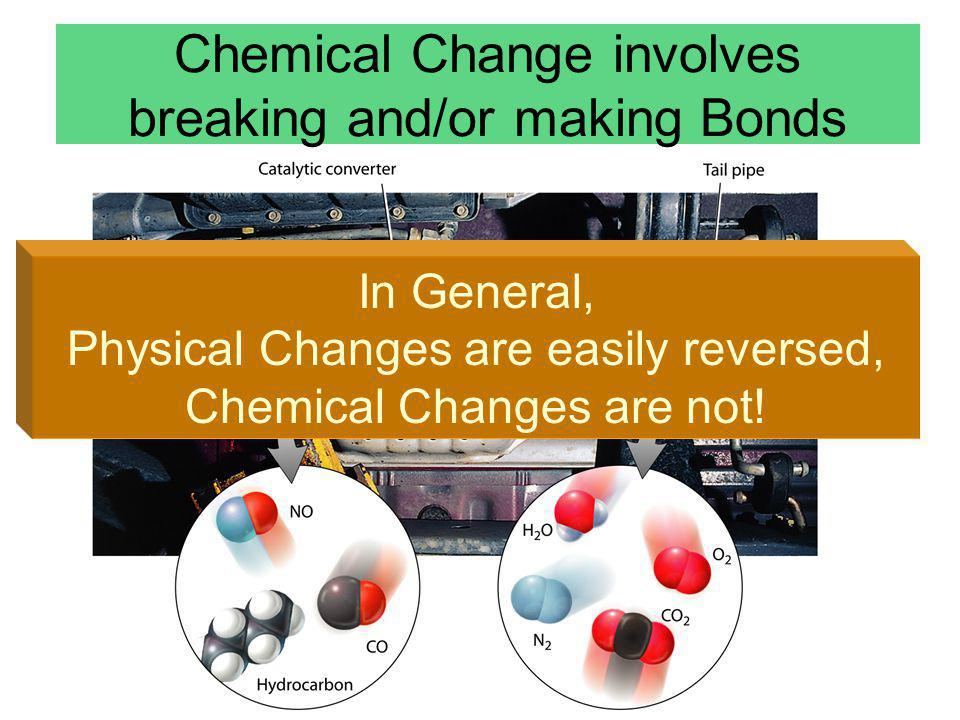 Chemical Change involves breaking and/or making Bonds