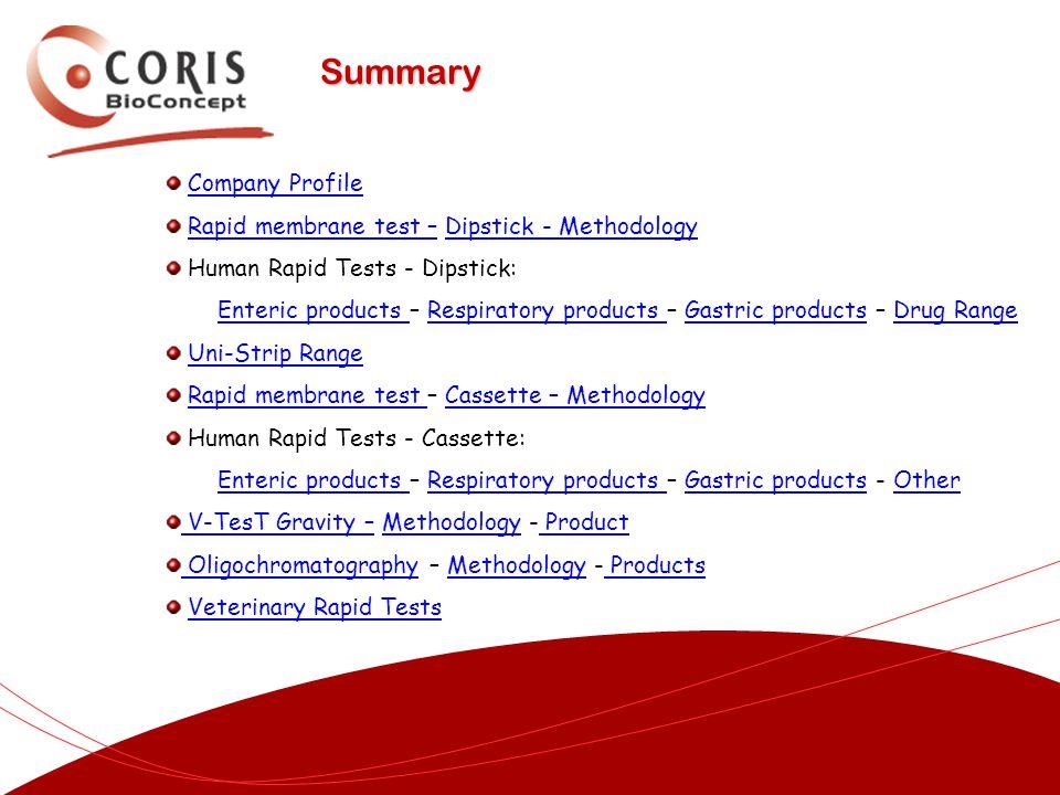 Summary Company Profile Rapid membrane test – Dipstick - Methodology