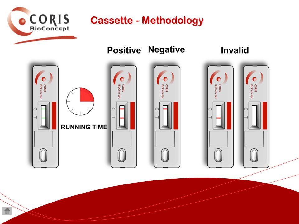 Cassette - Methodology