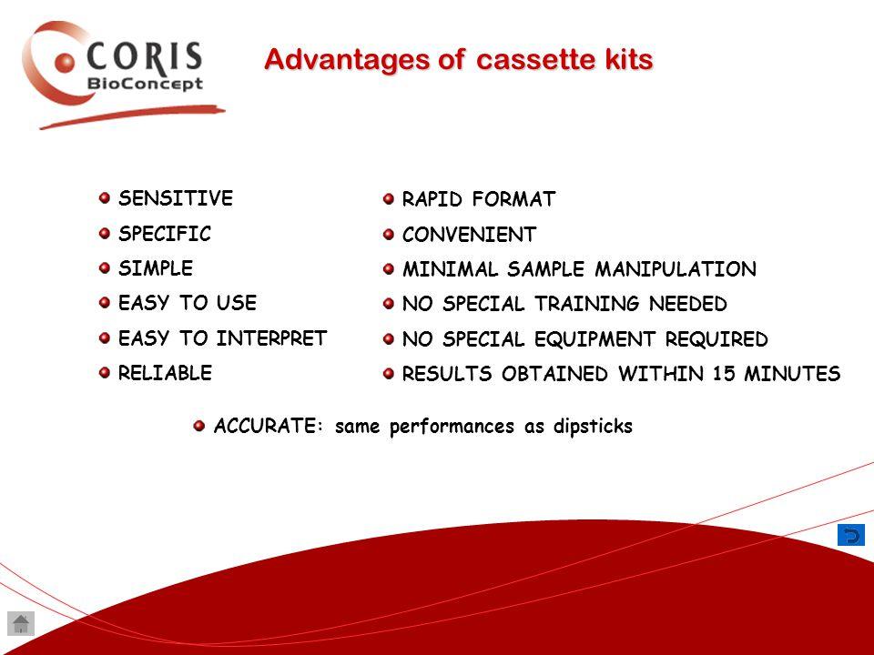 Advantages of cassette kits
