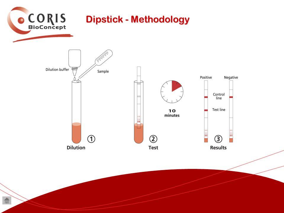 Dipstick - Methodology