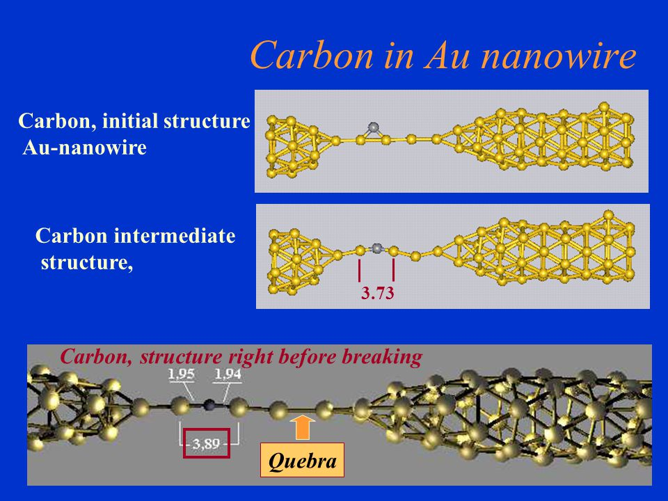 Carbon, structure right before breaking