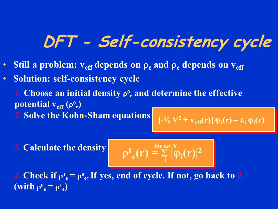 DFT - Self-consistency cycle