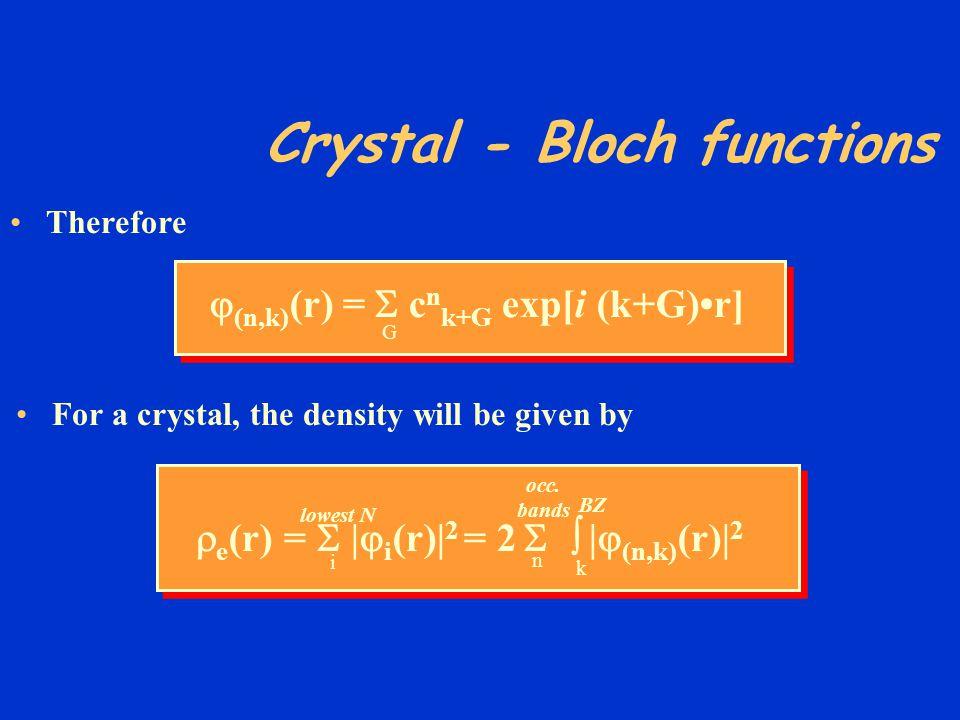 Crystal - Bloch functions