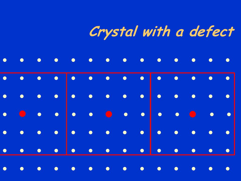    Crystal with a defect              