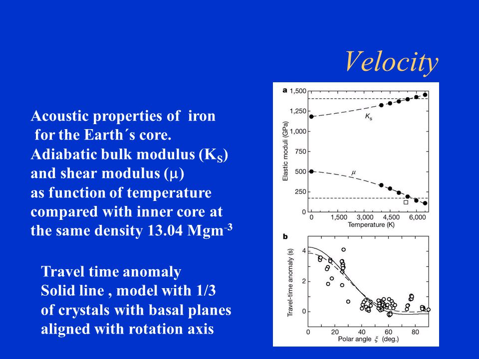 Velocity Acoustic properties of iron for the Earth´s core.